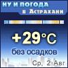 Ну и погода в Астрахани - Поминутный прогноз погоды